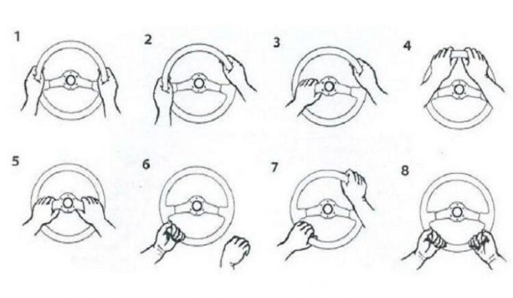 Узнайте характер человека по тому, как он держит руки на руле (ФОТО)