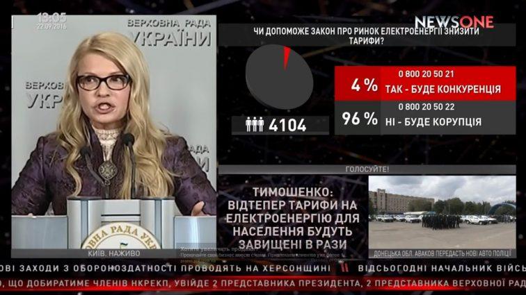 Тимошенко: тарифы на электричество кардинально увеличиваются (видео)