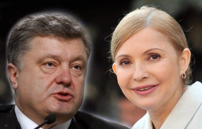 За кого голосовала бы Украина, если бы выборы состоялись сегодня (социологические данные)
