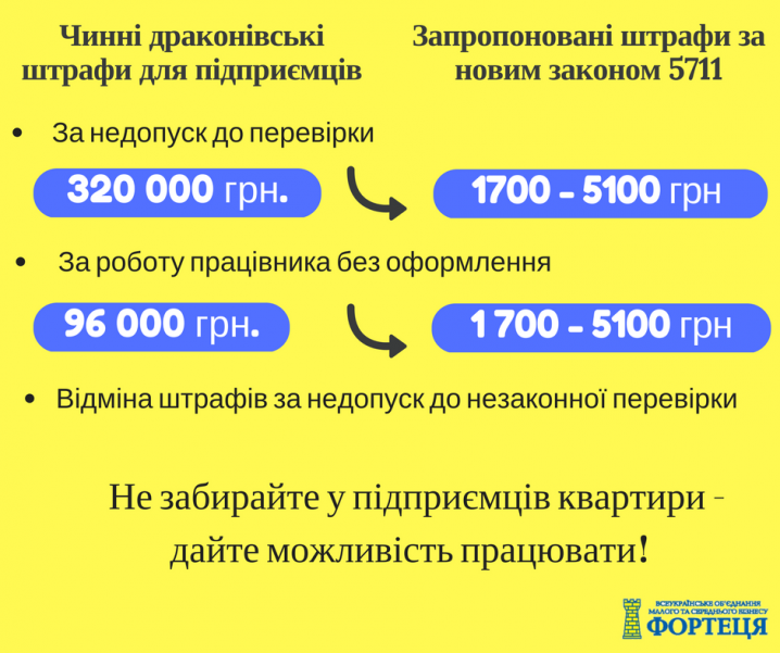 1485345732_shtrafiv