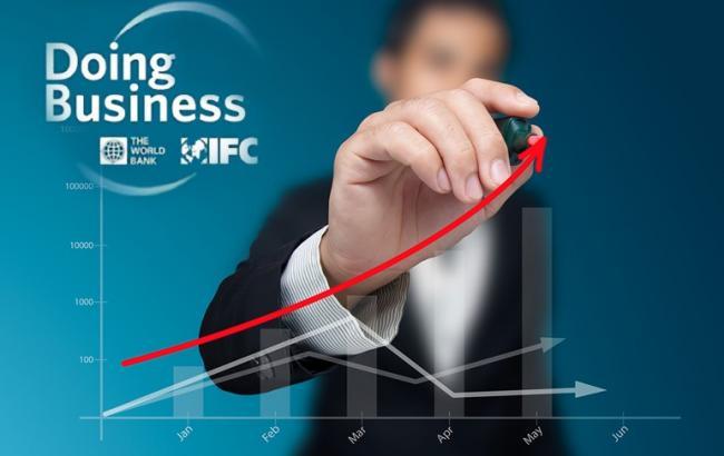 Doing Business: Украина оказалась на 80 позиции международного рейтинга