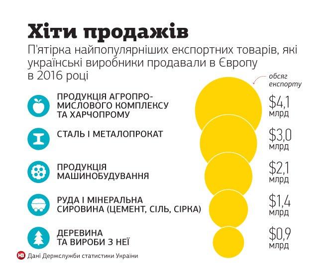 web_ukr_eksport_eu_nb27_2017
