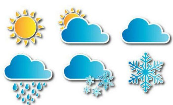 Прогноз погоды на 31 марта