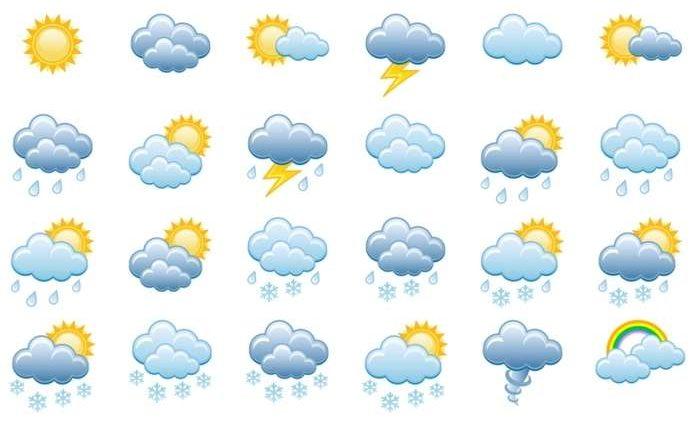 Прогноз погоды на 19 апреля