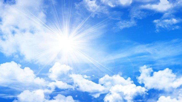 Прогноз погоды на 28 апреля
