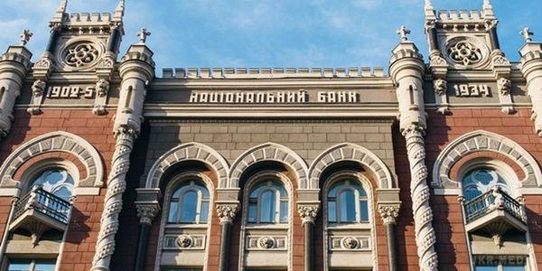 Экономические риски для Украины по оценке НБУ