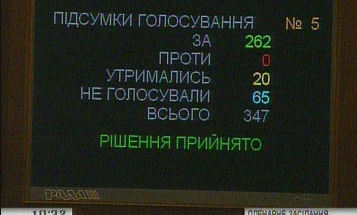 Законы, которые повлияют на жизнь украинцев в 2019 году: что изменится?